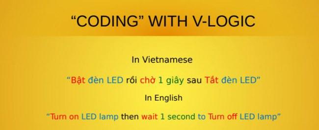Thiết lập điều tương tự với V-Logic