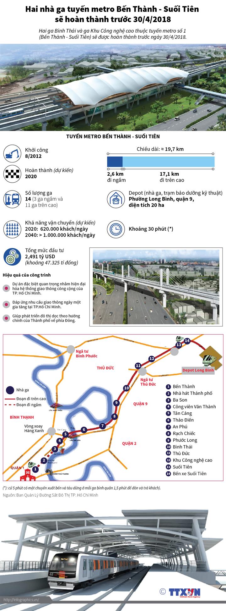 2018-4-26-vn-metro-ben-thanh-suoitien-ngoc-01-01.jpg.png