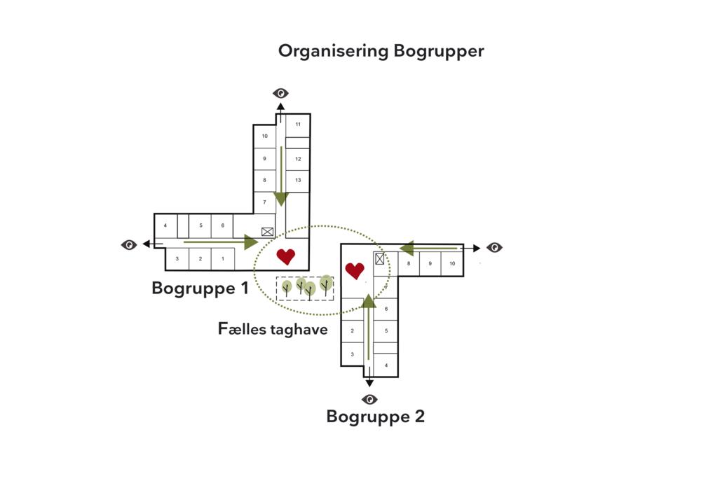 Støtte diagrammer1-12.png