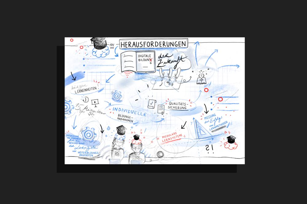 Digitale_Bildung_der_Zukunft.png