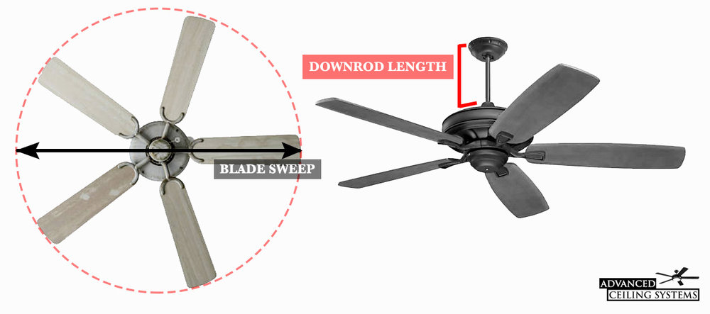 How to determine ceiling fan sizes theteenline how to choose the right ceiling fan size advanced systems mozeypictures Images