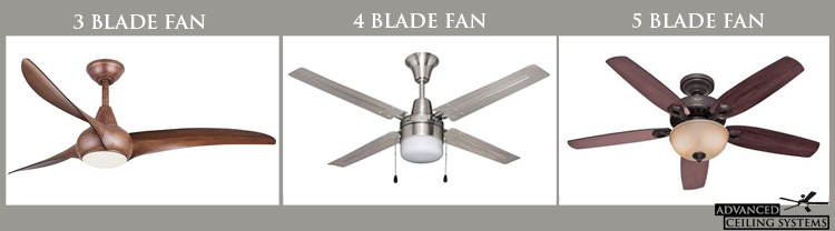 Ceiling fan buying guide - The difference between 3 4 5 blade ceiling fans