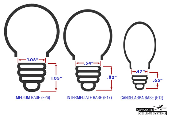 Hampton Bay ceiling fan light bulbs - what's the size