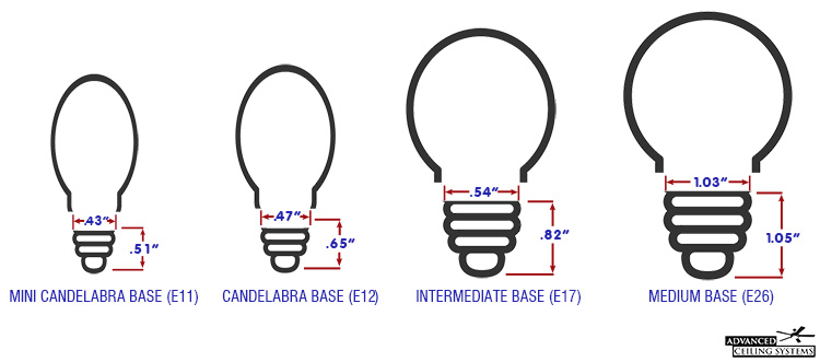 ceiling fan light bulb sizes