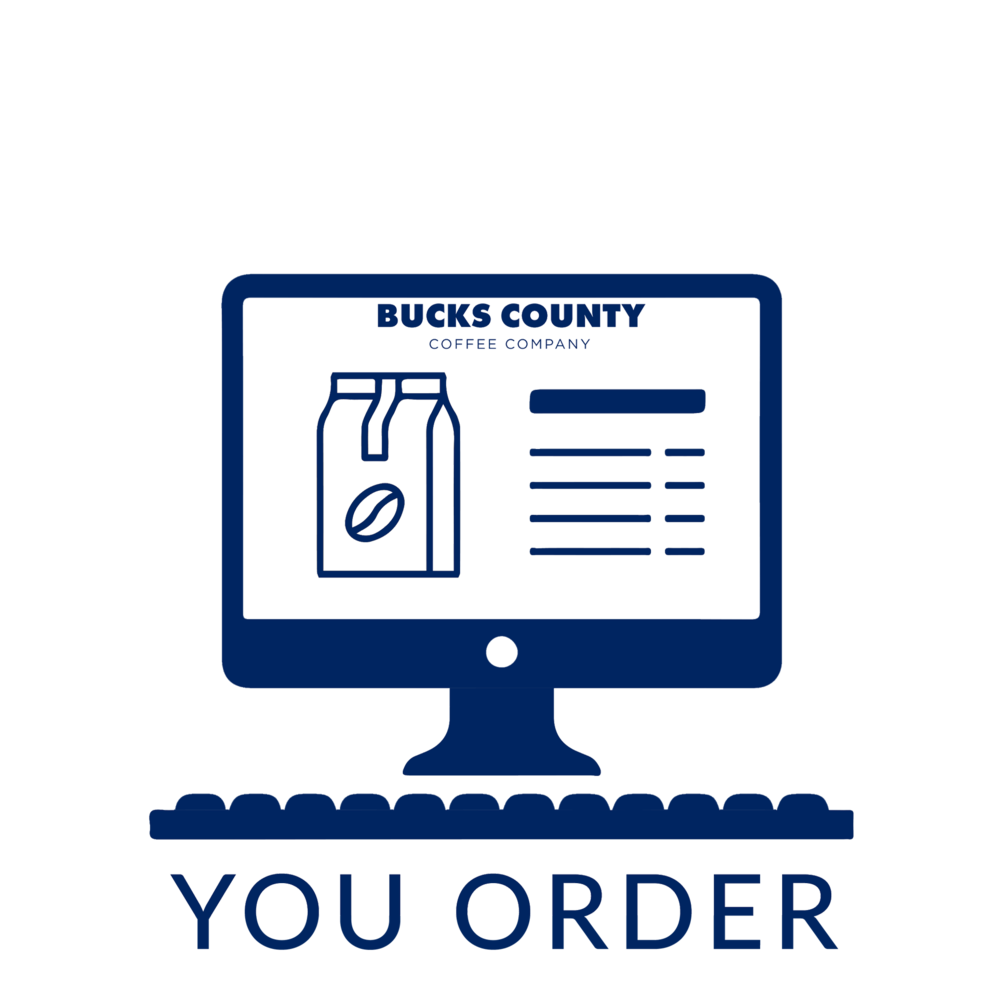 order-screen complete resize.png