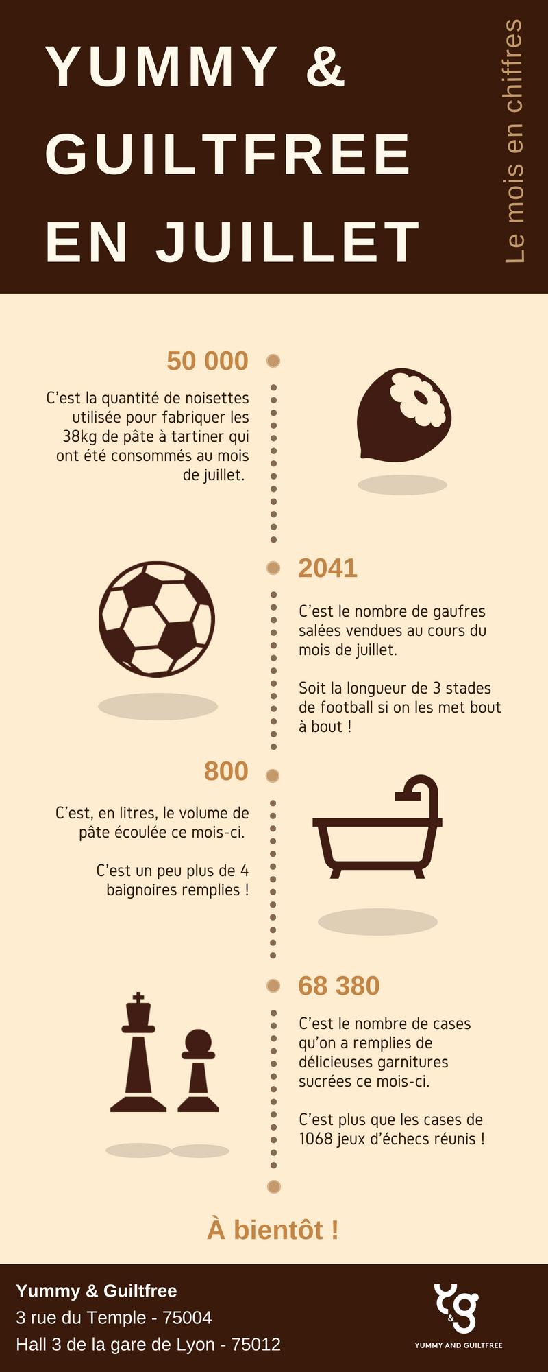 Infographie Juillet.png