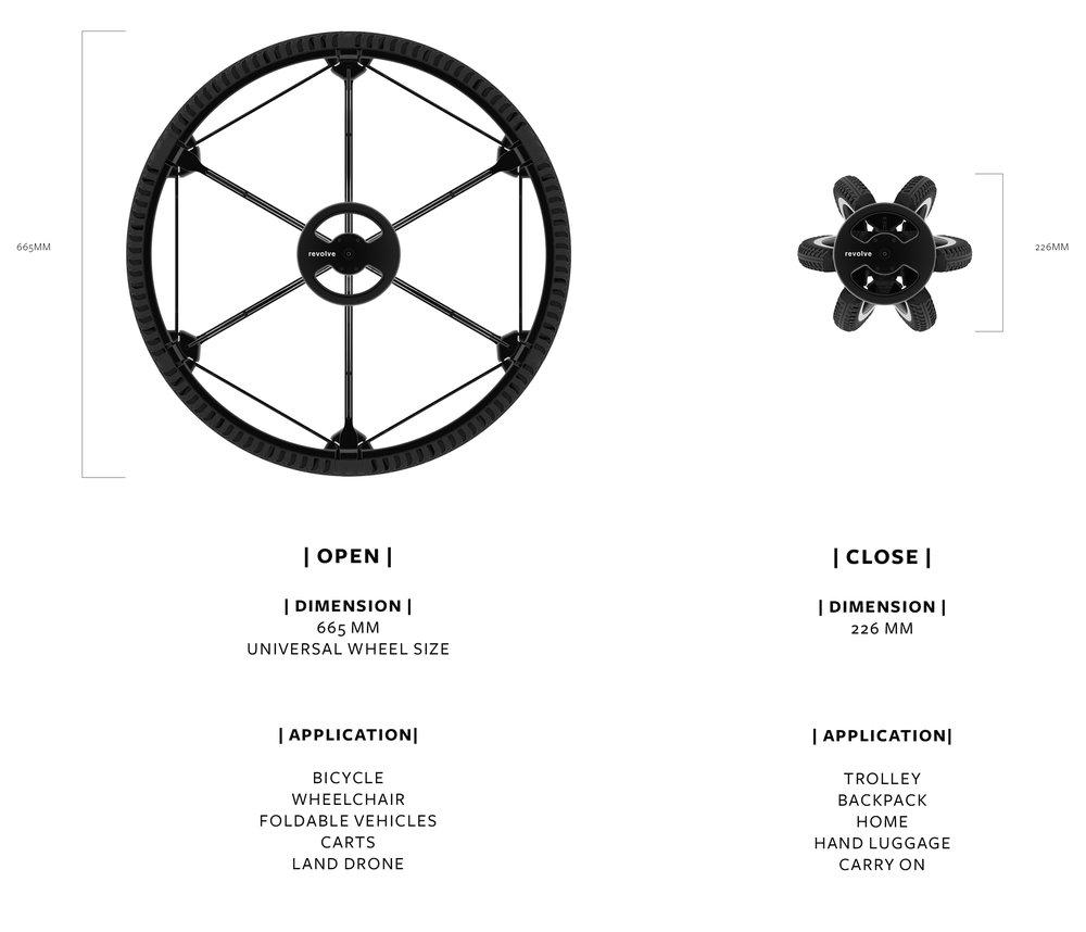 REVOLVE_wheel_size_Andrea Mocellin