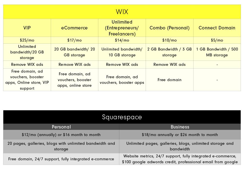 website-builder-tools-cost chart.png