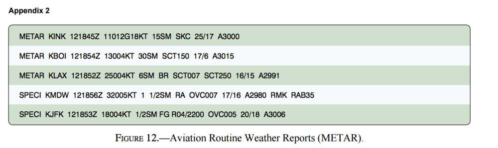 Know how to read and decode these METARs