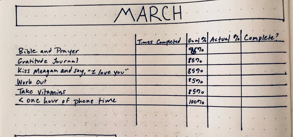 My monthly discipline log for March. I'll fill this in at the end of the month.