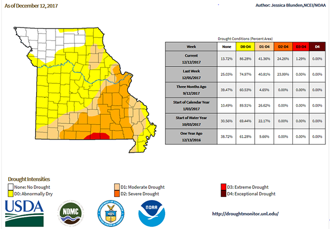 National Integrated Drought Information System, Drought.gov,  https://www.drought.gov/drought/states/missouri