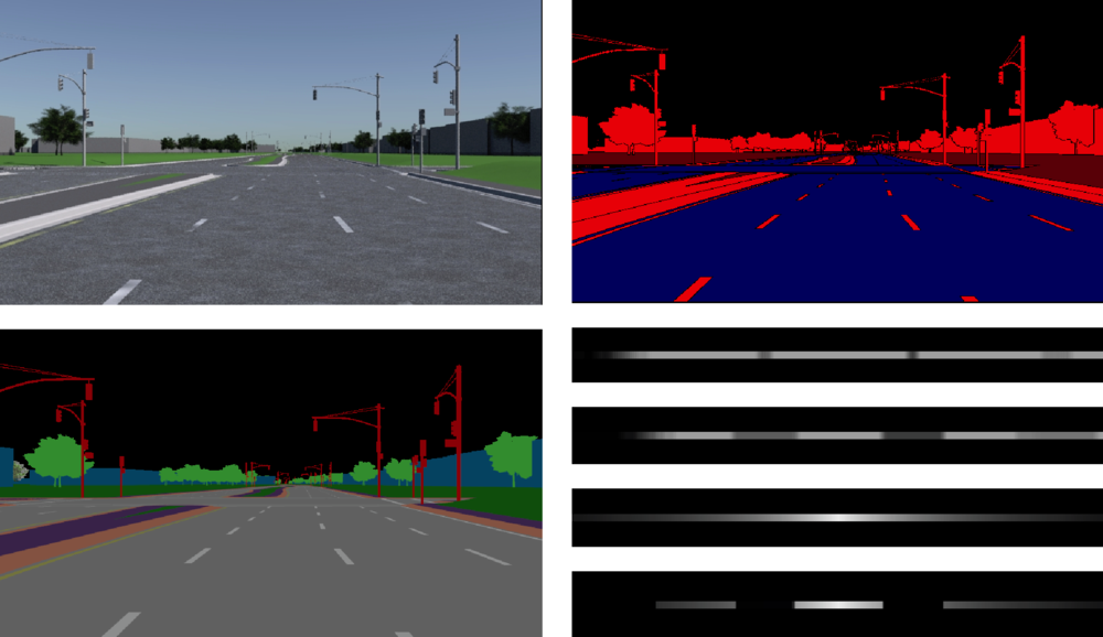 The left column contains the raw camera image (top) and the semantic segmentation (bottom). The right column contains, from top to bottom: - The ISP field visualization where blue indicates attractive potential and red indicates repulsive potential - The reduced control horizon where brighter shades correspond to headings with higher attractive potential - The eroded reduced control horizon where brighter shades correspond to headings with larger clearances to repulsive potentials - The yaw guidance horizon where brighter shades indicate a bias to a particular heading - The guidance throttle horizon where non-black shades correspond to available sets of yaw and throttle controls and their brightness indicates desirability