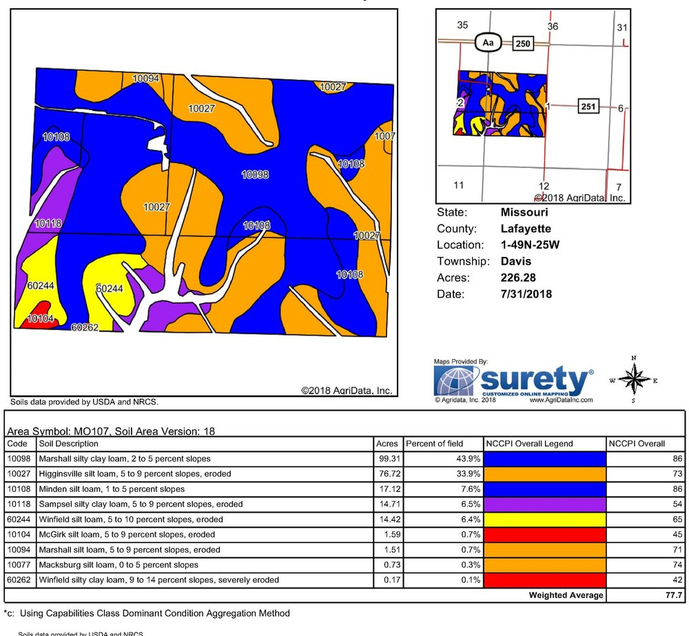 Soil Map: 226 Crop Acres