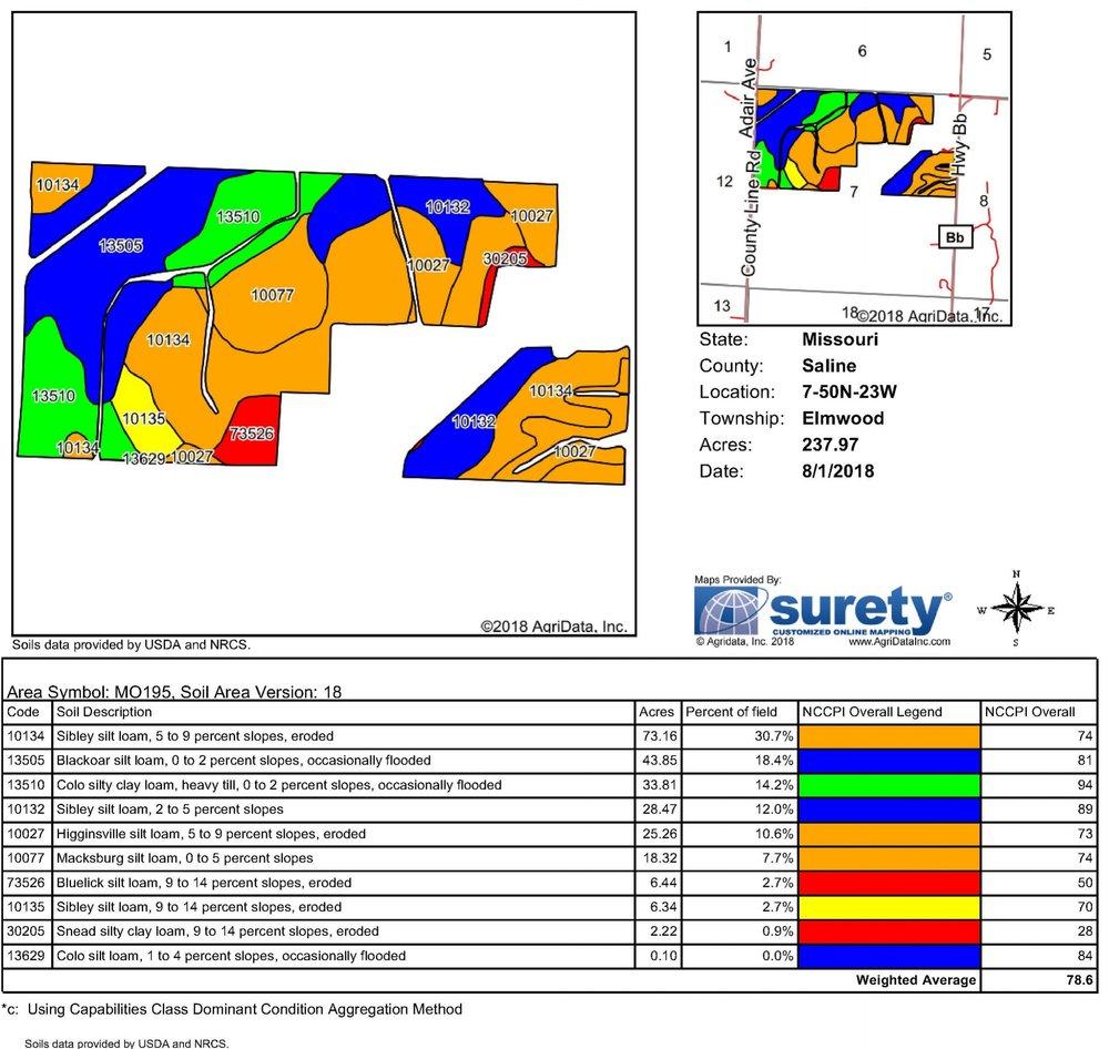 Soil Map: 238 Crop Acres