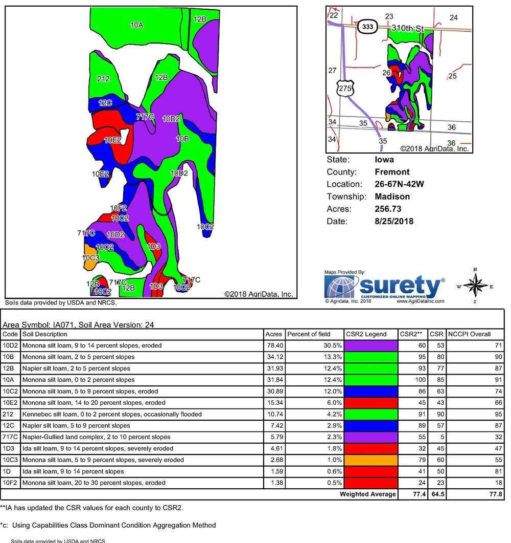 Soil Map: 257 Crop Acres