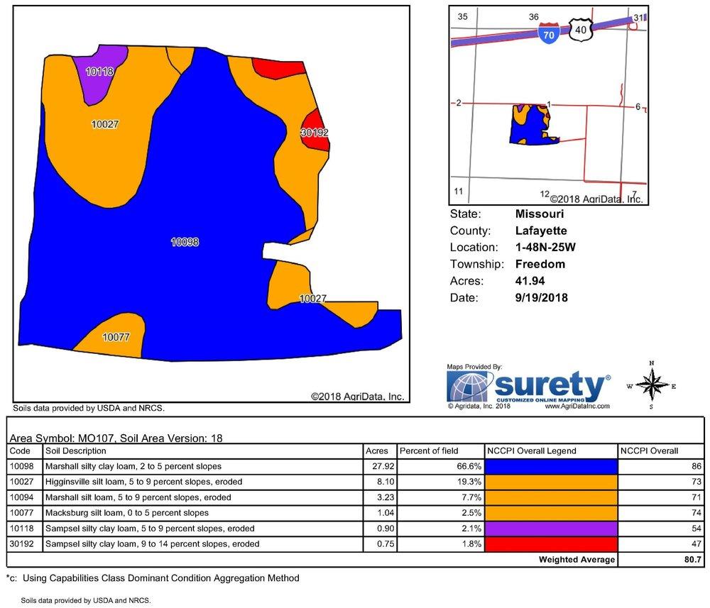 Soil Map: 42 Crop Acres