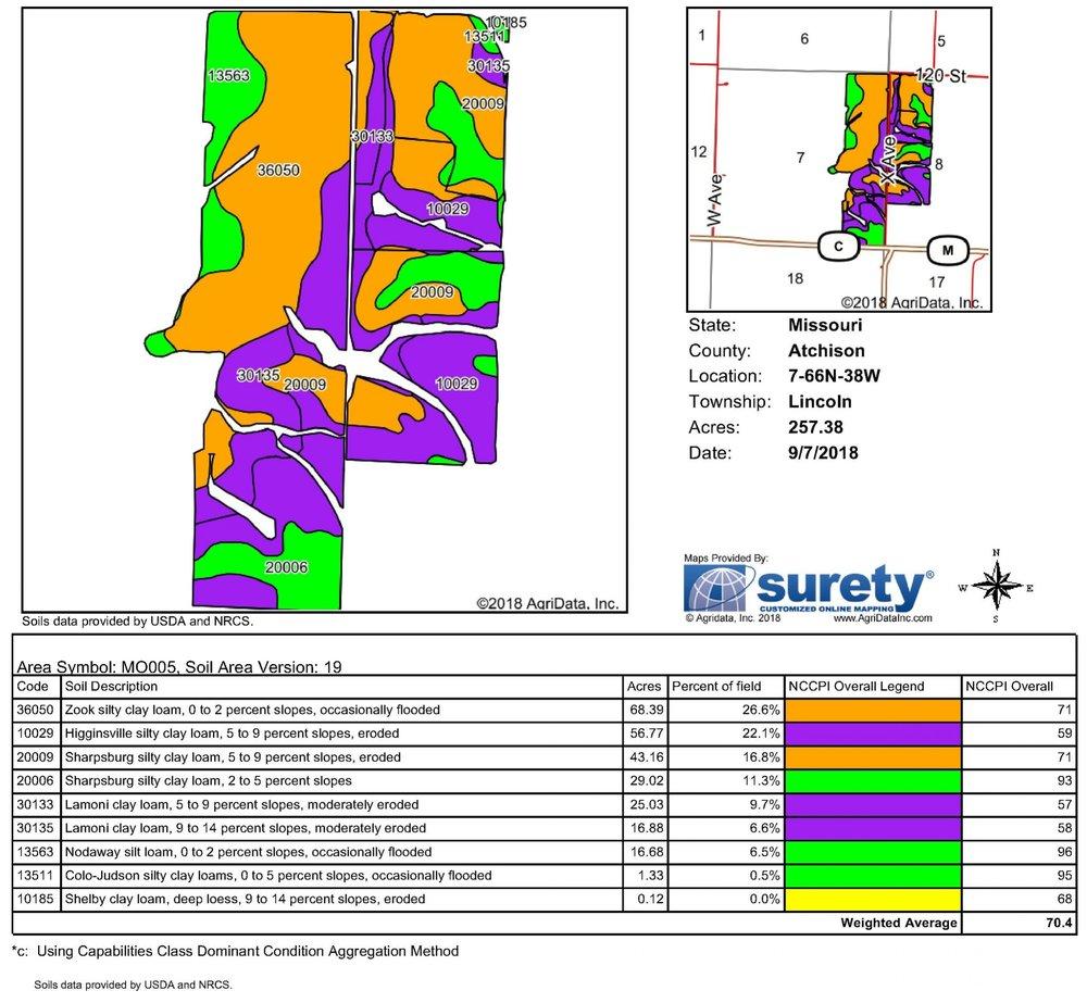 Soil Map: 257 Crop Acres