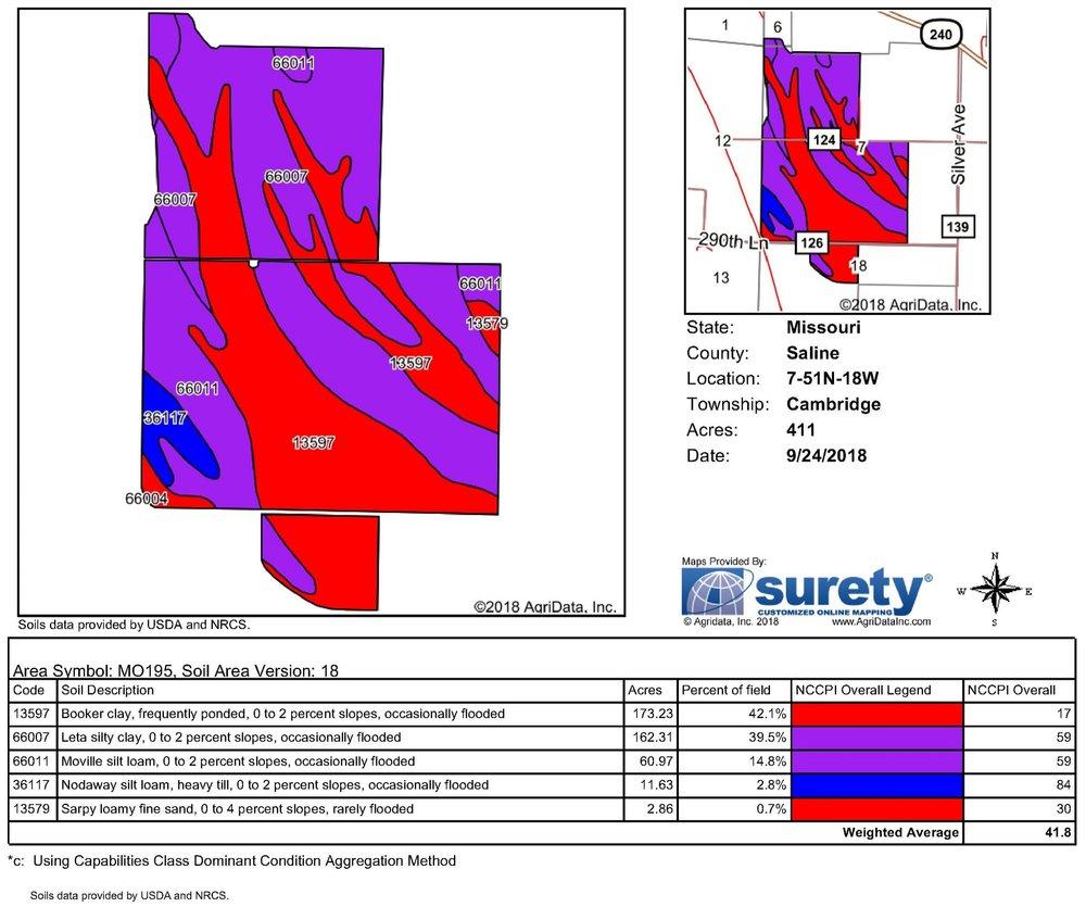 Soil Map: 411 Crop Acres