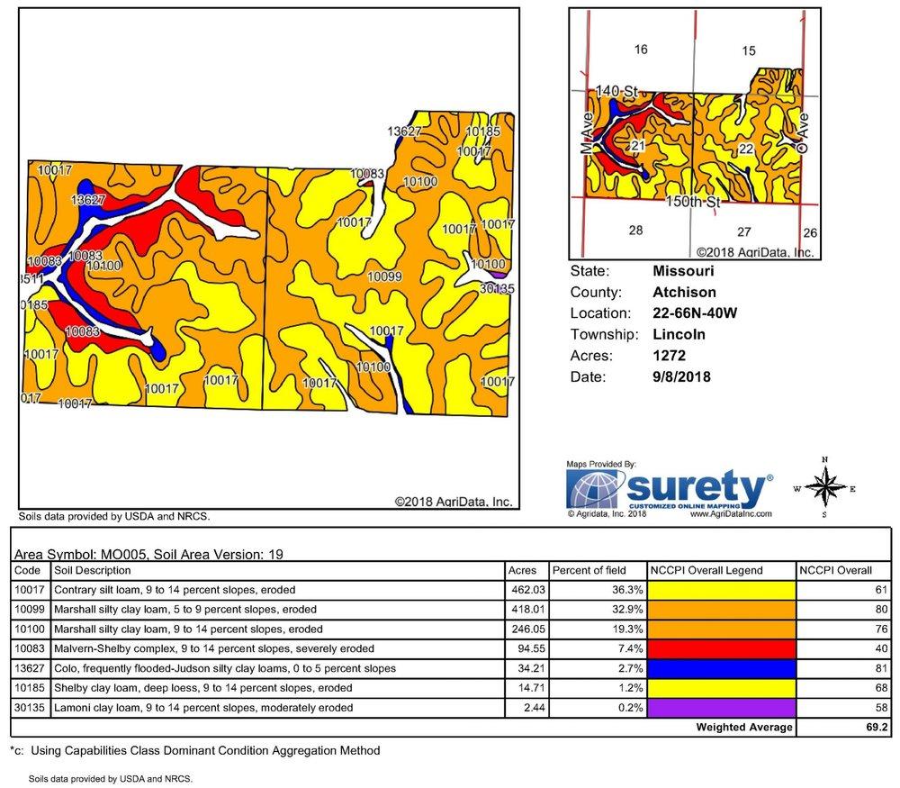 Soil Map: 1,272 Crop Acres