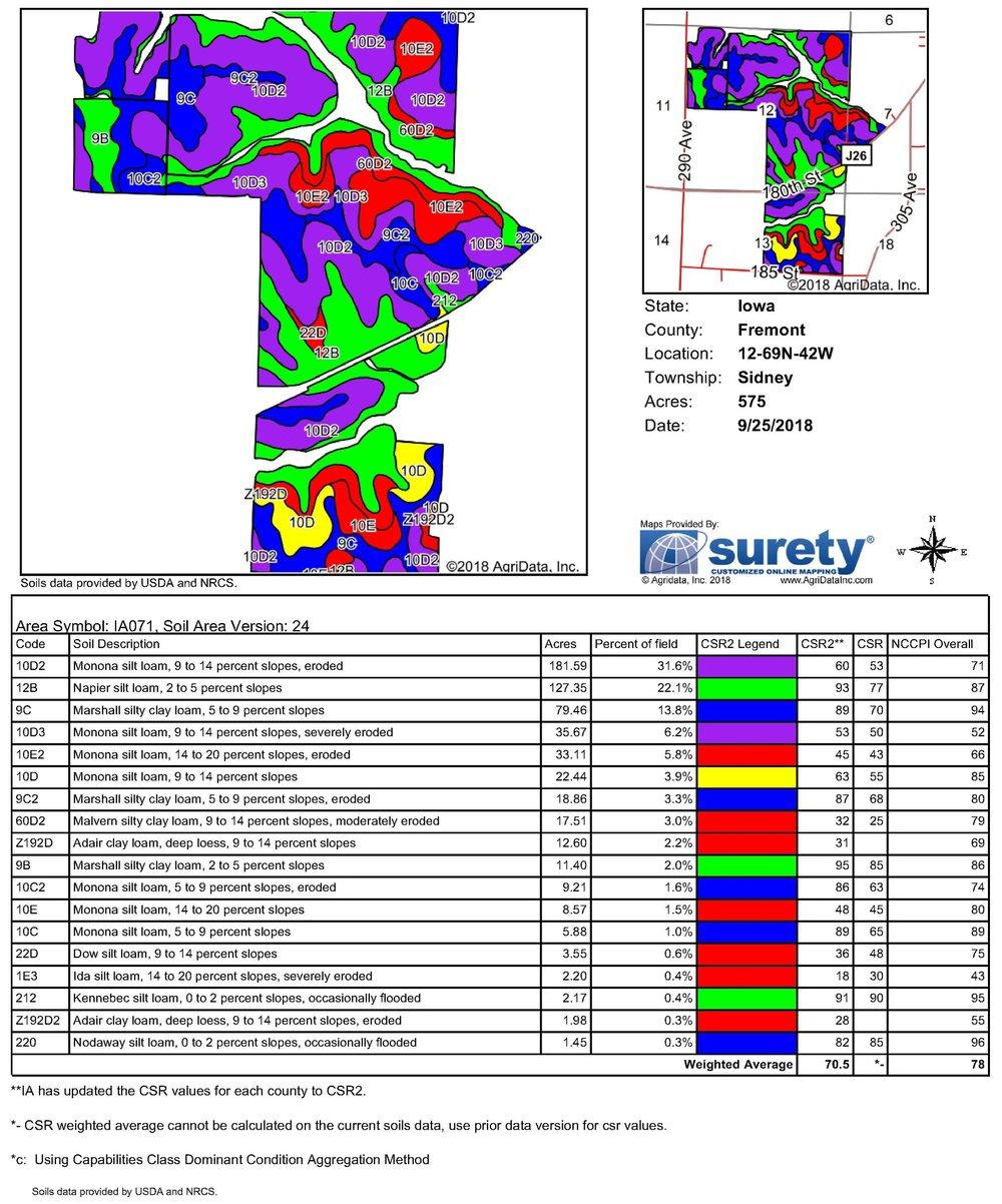 Soil Map: 575 Crop Acres