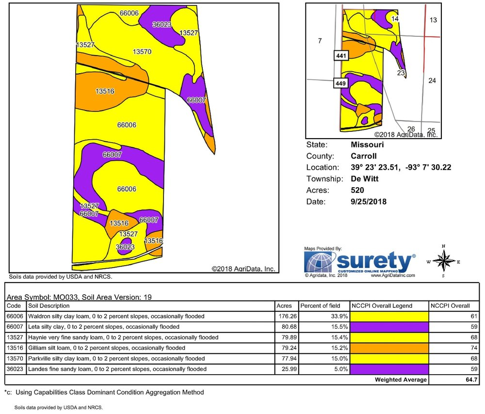 Soil Map: 520 Crop Acres