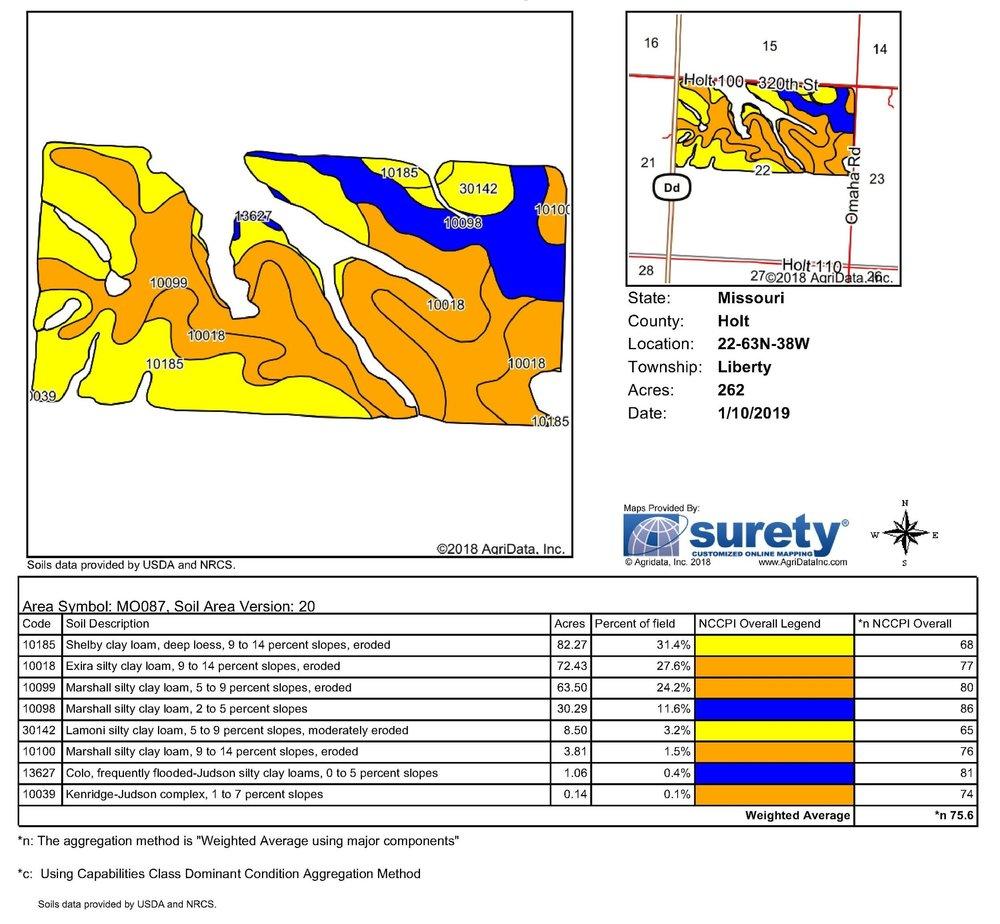 Soil Map: 262 Crop Acres