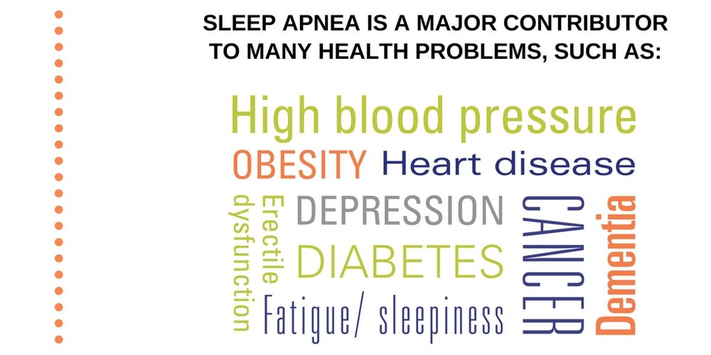 sleep apnea image health problems.jpg