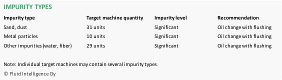 Table2_impurities.jpg