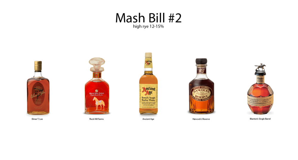 Buffalo-Trace-Mash-Bill-#2.png