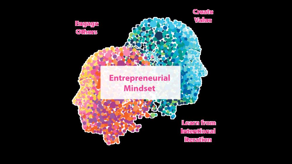 Các học viên được học về sự sáng tạo, kỹ năng tư duy thiết kế, tư duy doanh nhân…