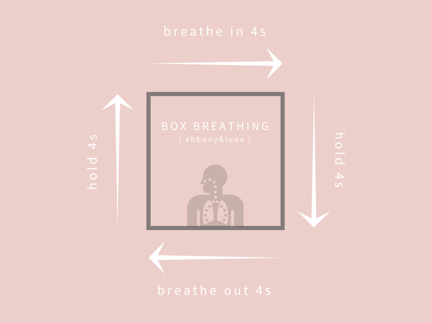 Box Breathing Diagram | ebbony&lune