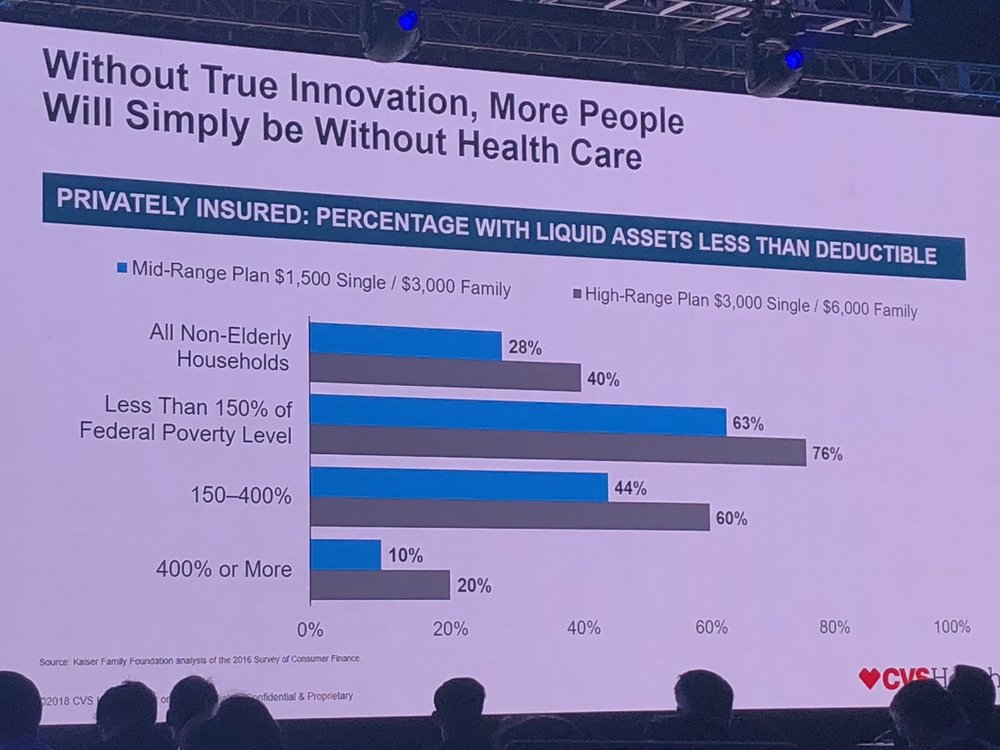 "HLTH2018 Presentation by TROY BRENNAN, EVP/CMO  CVS Health  ""How Retail can enhance management of population health: 3 targets & 4 tools"""