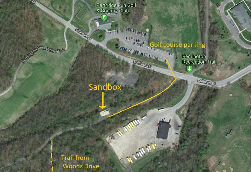 Imagine Nation Sandbox directions.png