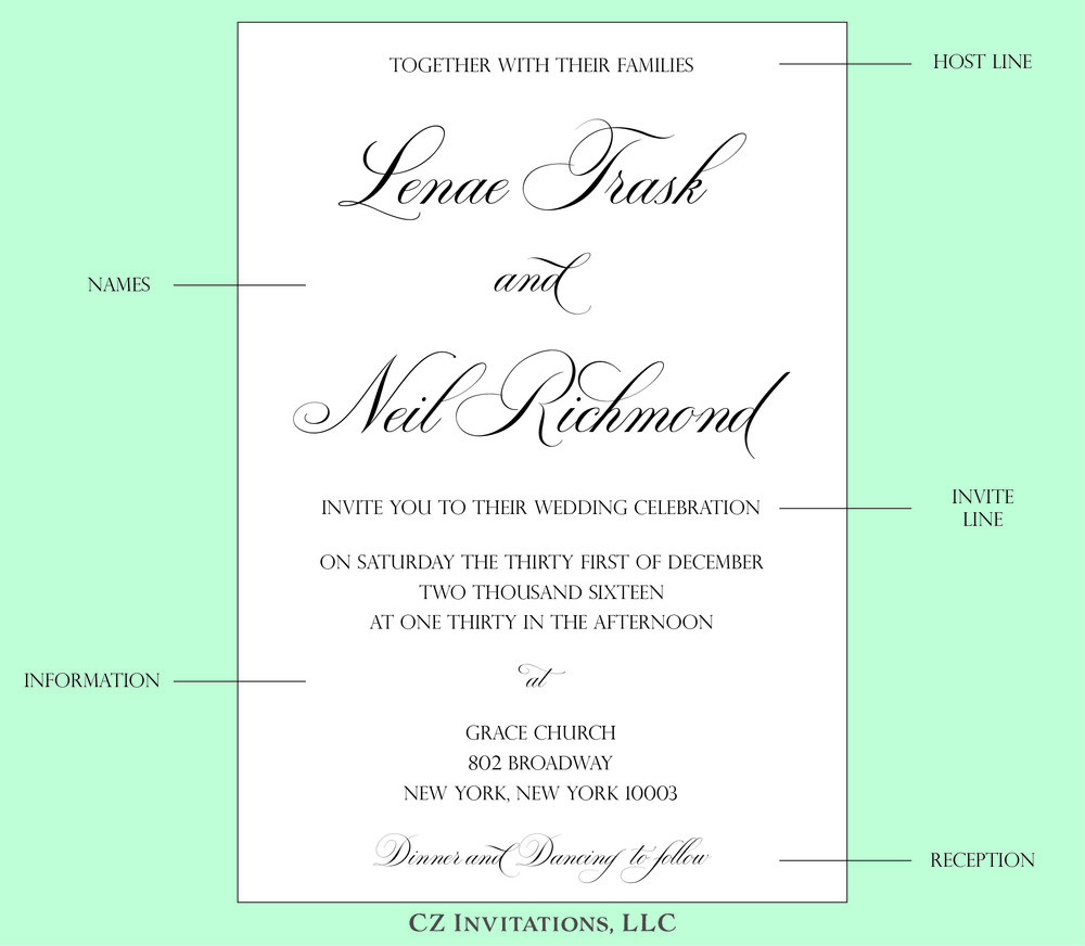 How to: Wedding Invitation Wording — CZ INVITATIONS