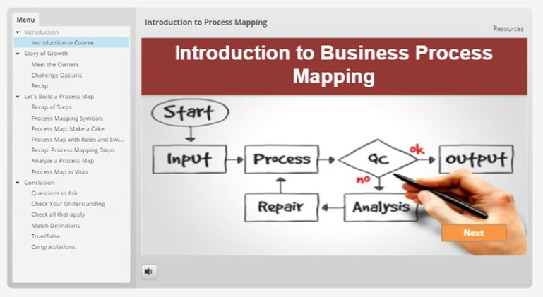 Introduction to Process Mapping - Learn More