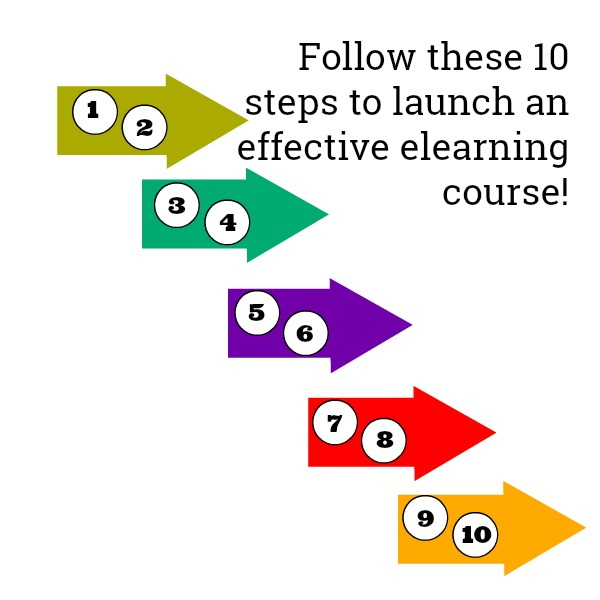 Blog-Steps to Launch Online Course.jpg
