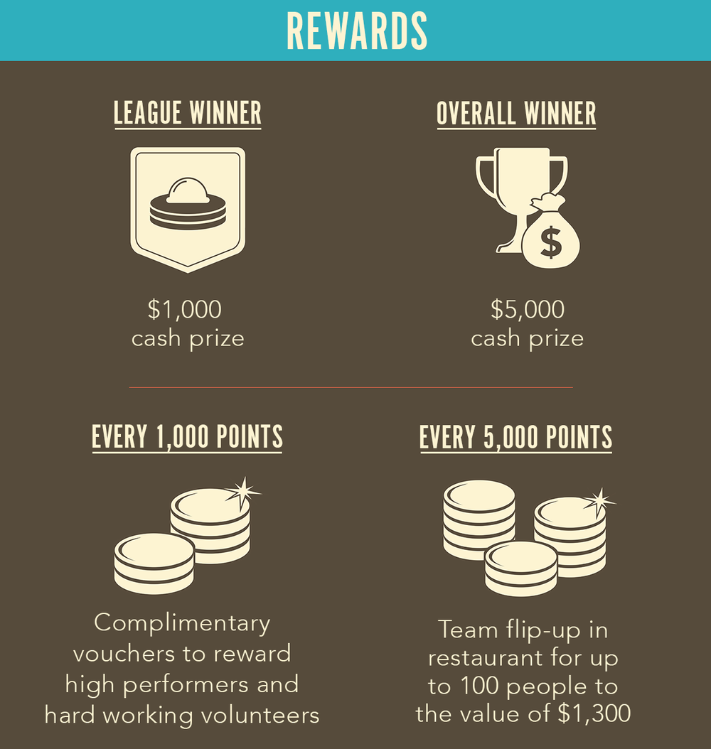 club-rewards-website-rewards-grid-3.png