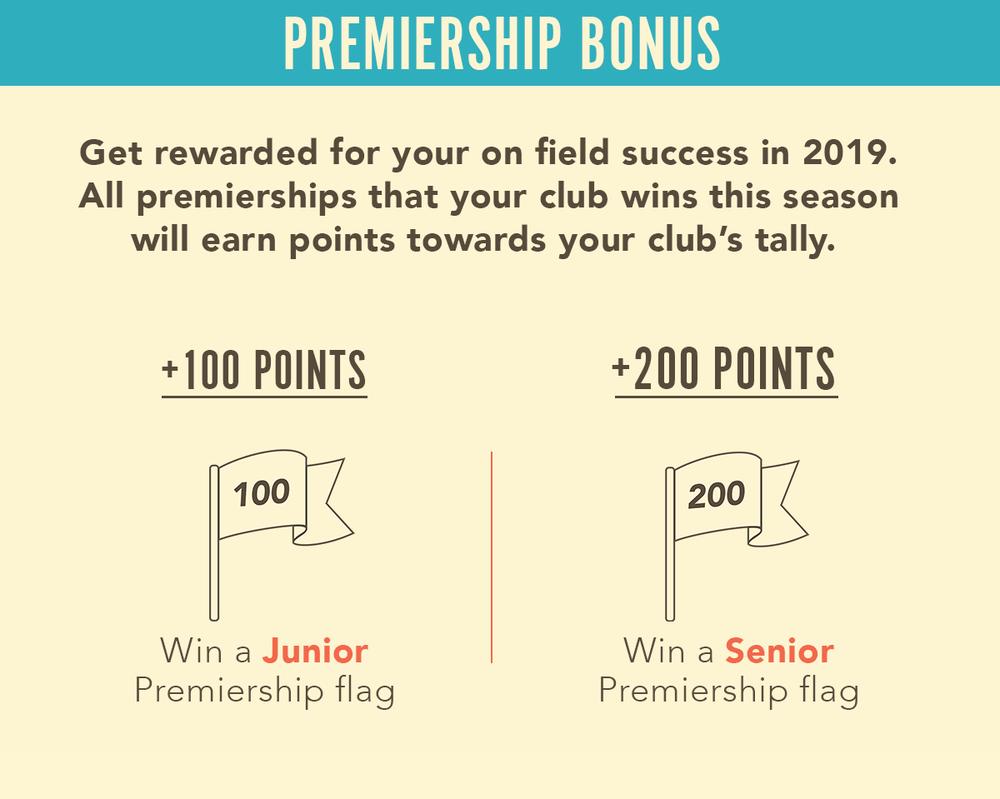 club-rewards-website-premiership-bonus-grid-inverse.png