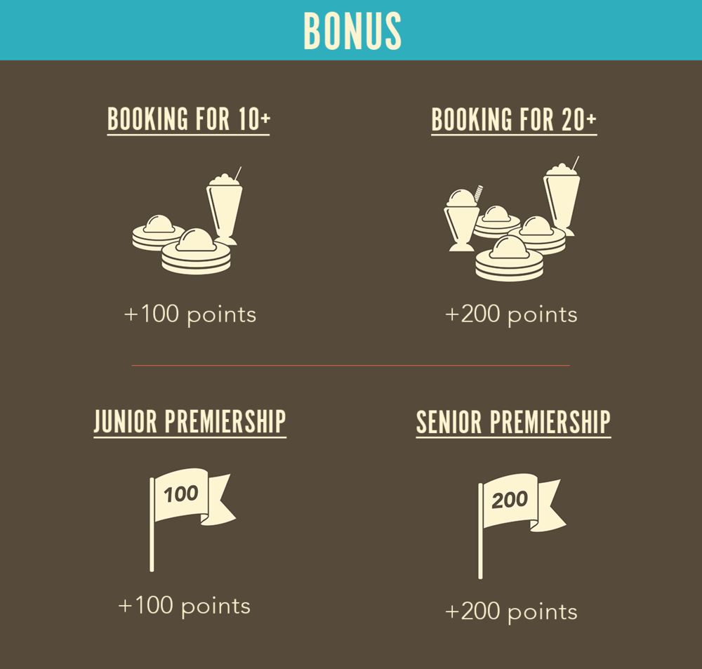club-rewards-website-bonus-grid.png