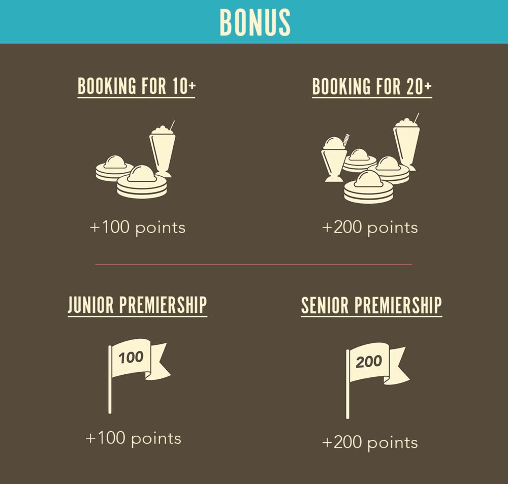 club-rewards-website-bonus-grid.png