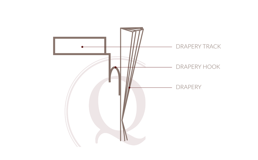 Pinch Pleat Drapery Profile