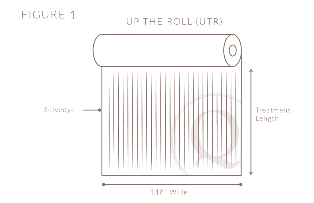 Figure 1: Up the Roll