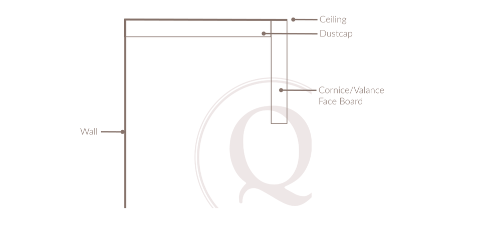 Full Dustcap - Ceiling Mounted