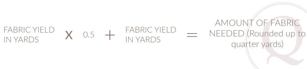 Amount of Fabric Needed