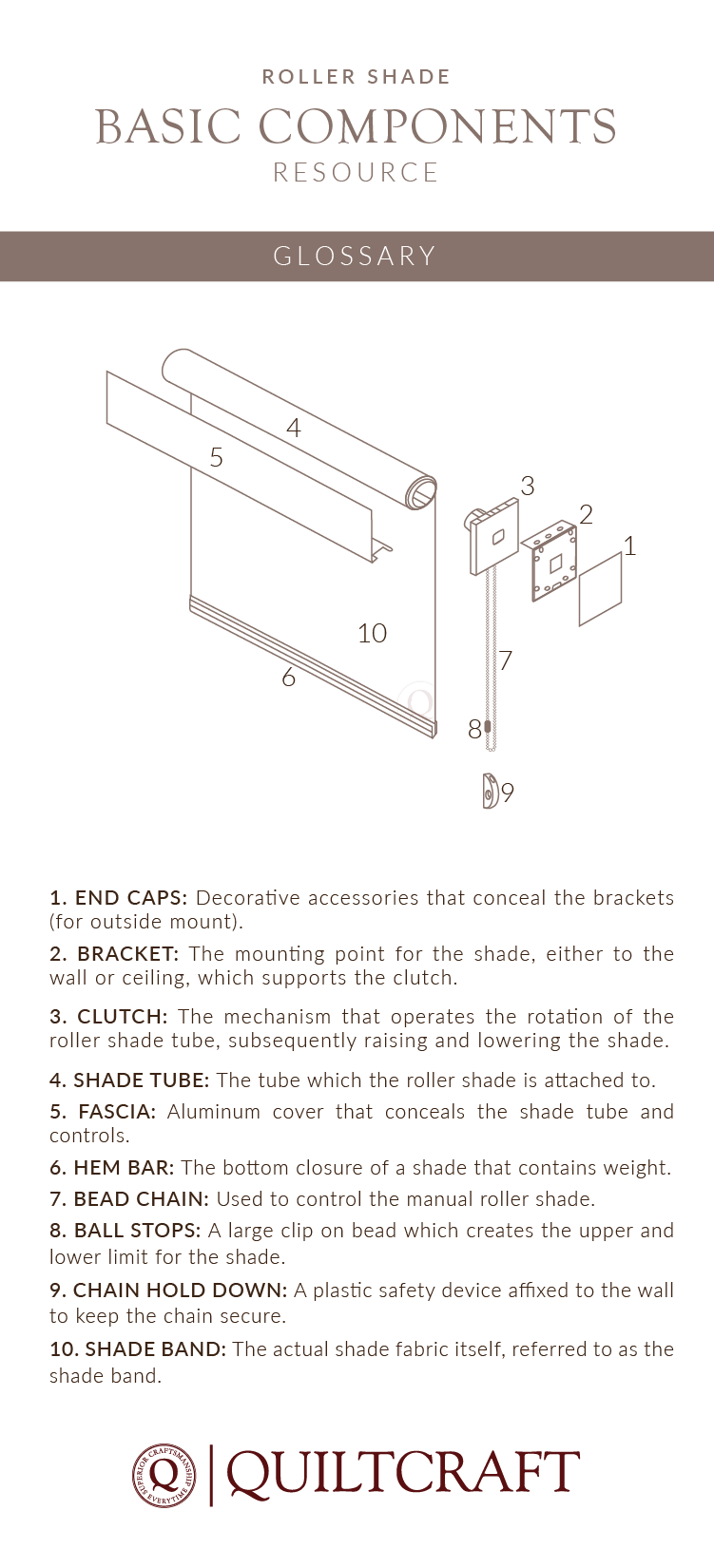 Roller Shade Glossary of basic components