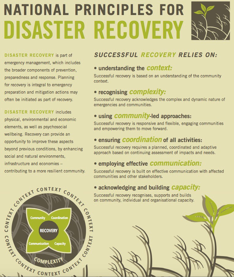 National Principles for Disaster Recovery, Australia. I was lucky enough to be part of facilitating workshops and sharing best practices that led to the Australian framework for these principles, grounded in approaches led by community.