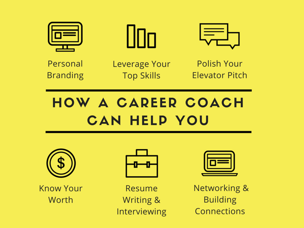 Benefits of a Carrer coach.png