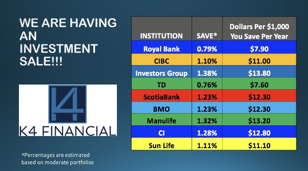 K4 Financial Investment Sale