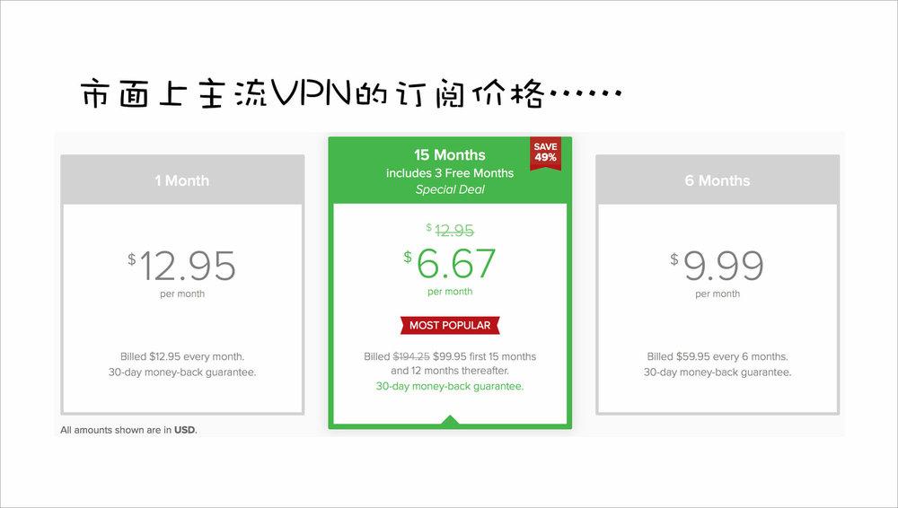 - 四、价格相当合理,其实可以用便宜来形容了购买Butterfly旅行版VPN,只需要$89刀,可以用三年,三年啊!和着一个月才$2.5。连买一小杯星巴克的钱都不到。要知道市面上主流的、竞争力相当的VPN产品,一个月至少也要$5-$10刀左右,最便宜的也要$3。Butterfly这个价位和速度,真的是超高性价比。感觉自己赚到了。