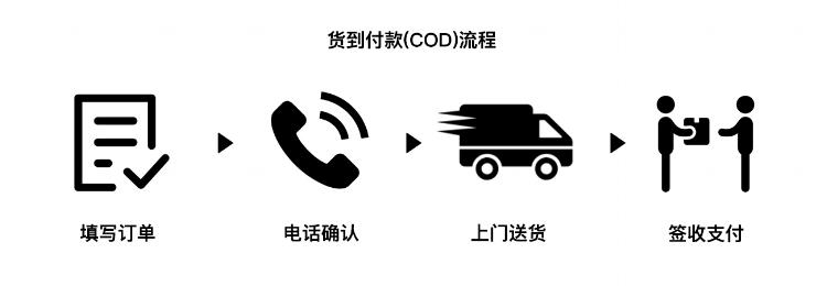 如有产品预订问题,欢迎随时小窗联系我们,或发邮件至info@butterflyvpn.com         *注:表格 请勿重复填写 ,只有电话确认订单后正式订单才会生成哦!请注意我们的客服电话!         电话确认时间:每周一到周六,北京时间5-7 pm